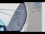 Органические светодиоды. Русский геном. Радиотелескопы (Проект